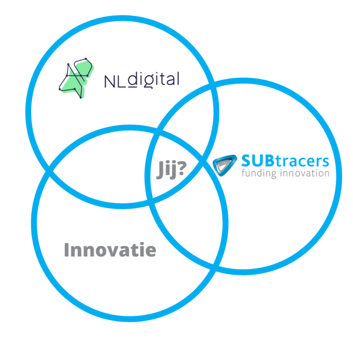 NL digital SUBtracers